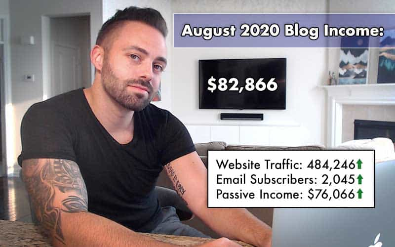 Blog Income Report for August 2020: How I Made $82,866 This Month