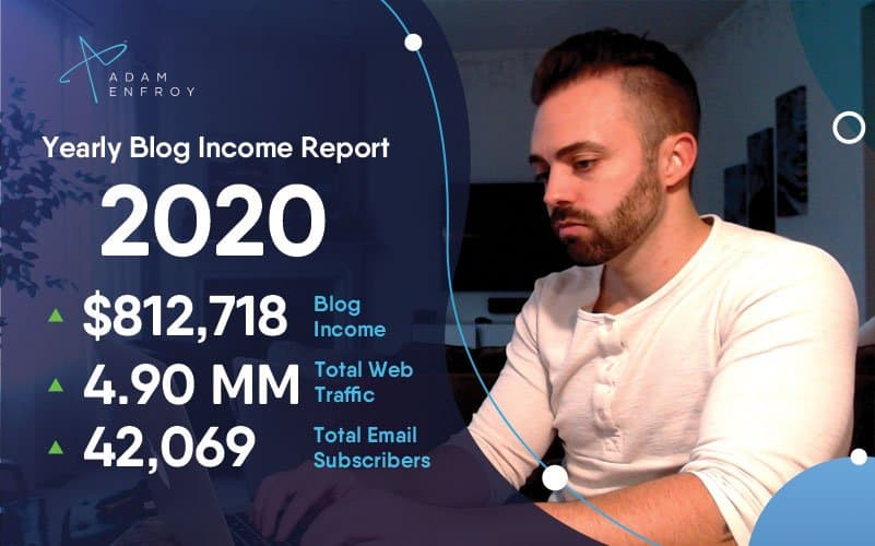 Blog Income Report for 2020: How I Made $812,718 This Year