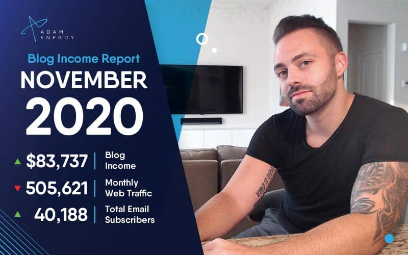 Blog Income Report for November 2020: How I Made $83,737 This Month