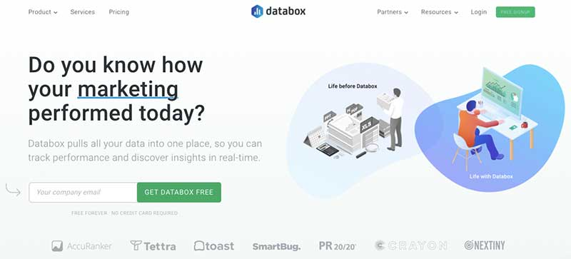 Databox Review
