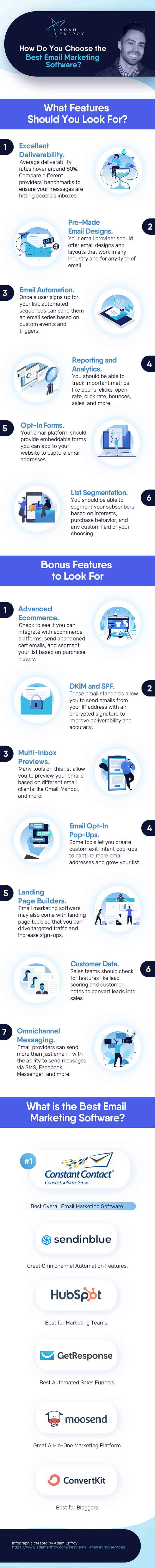 How to Choose the Best Email Marketing Software Infographic