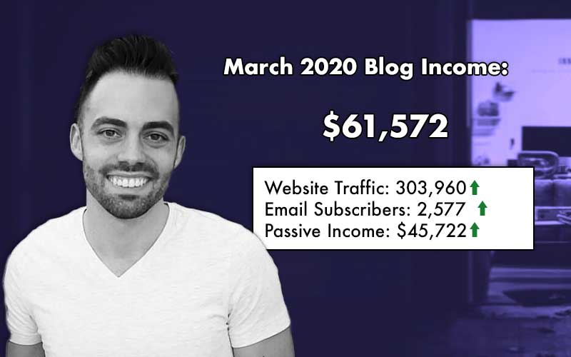 Blog Income Report for March 2020: How I Earned $61,572 This Month