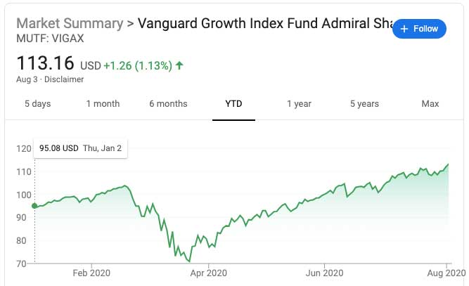 VIGAX Index Fund