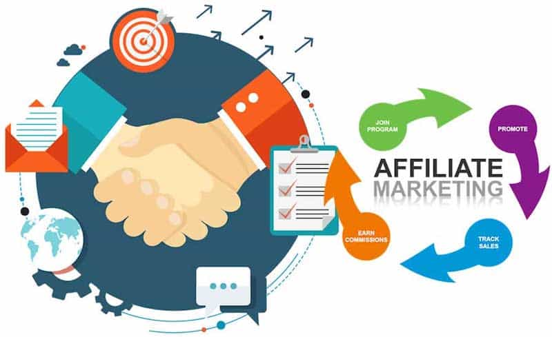What Are Affiliate Programs