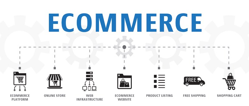 9 Best Ecommerce Platforms to Launch Your Online Store (2019)