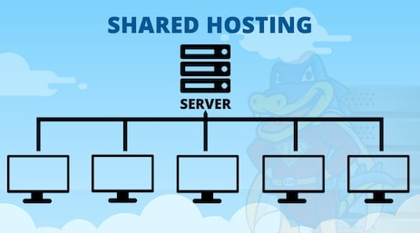 What is Shared Web Hosting