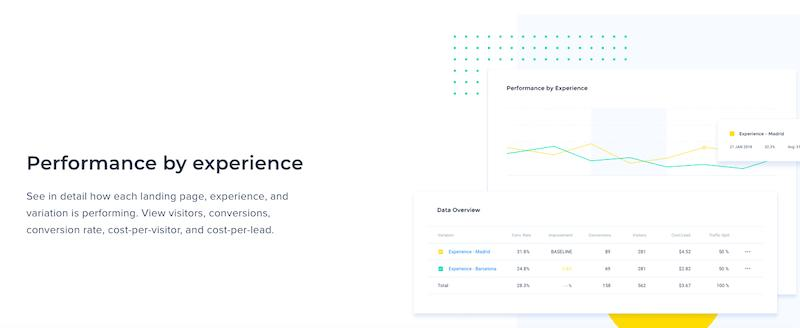 Instapage - Performance by experience