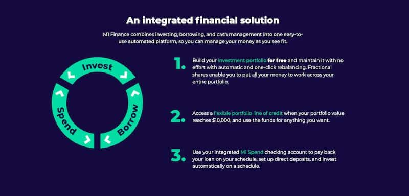 M1 Finance Features