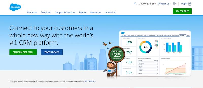 Salesforce Best CRM Software