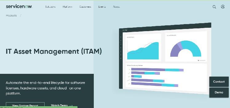 ServiceNow ITAM Homepage