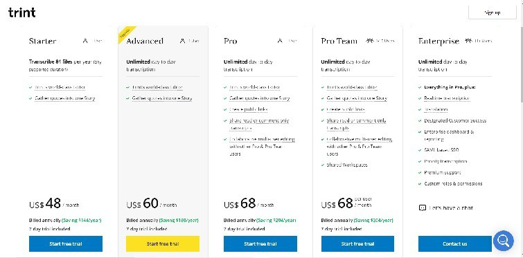 Trint Pricing Page