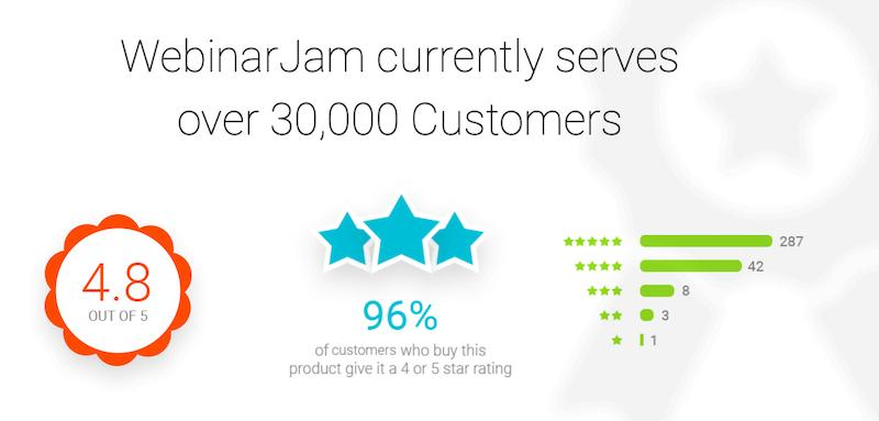 WebinarJam Star Ratings